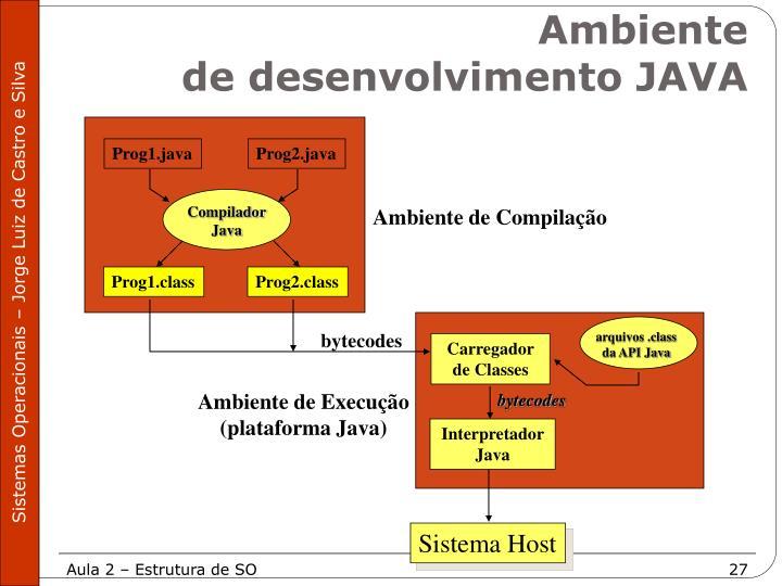 Prog1.java