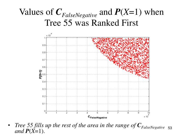 Tree 55 fills up the rest of the area in the range of