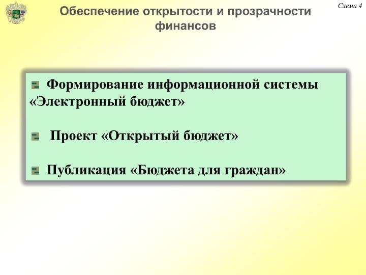 Схема 4