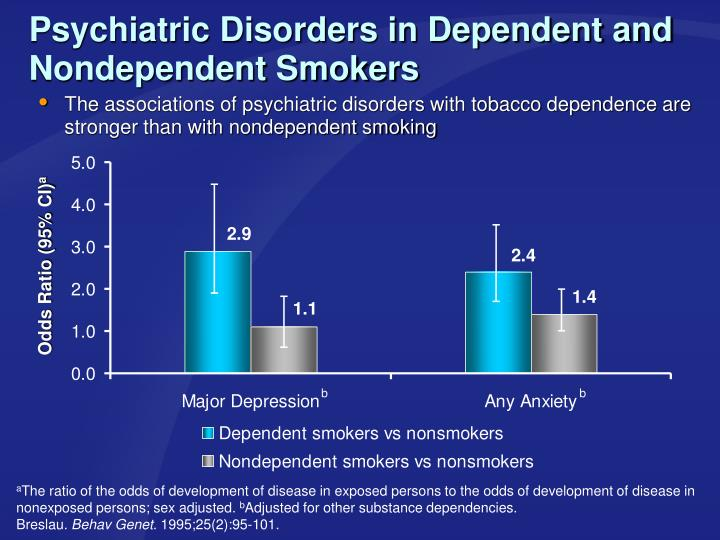Psychiatric Disorders in Dependent and Nondependent Smokers