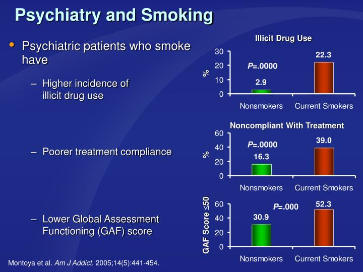 Psychiatry and Smoking