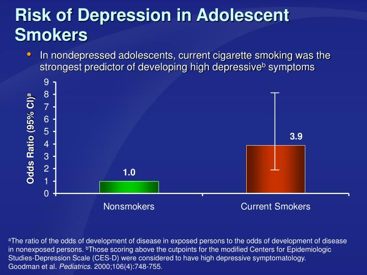 Risk of Depression in Adolescent Smokers