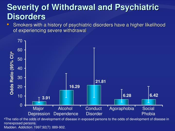 Severity of Withdrawal and Psychiatric Disorders