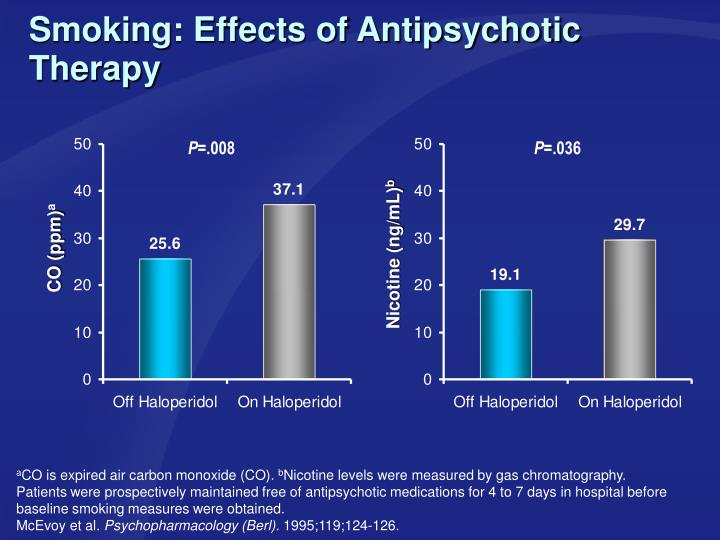 Smoking: Effects of Antipsychotic Therapy