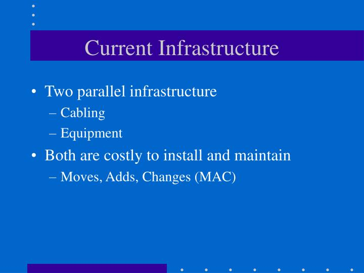 Current Infrastructure