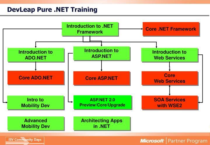 DevLeap Pure .NET Training