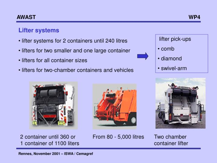 Lifter systems