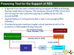 financing tool for the support of res