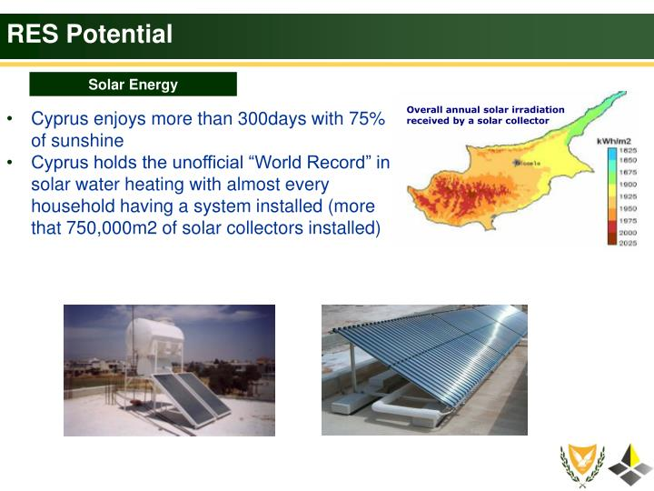 Overall annual solar irradiation received by a solar collector