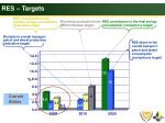 res targets