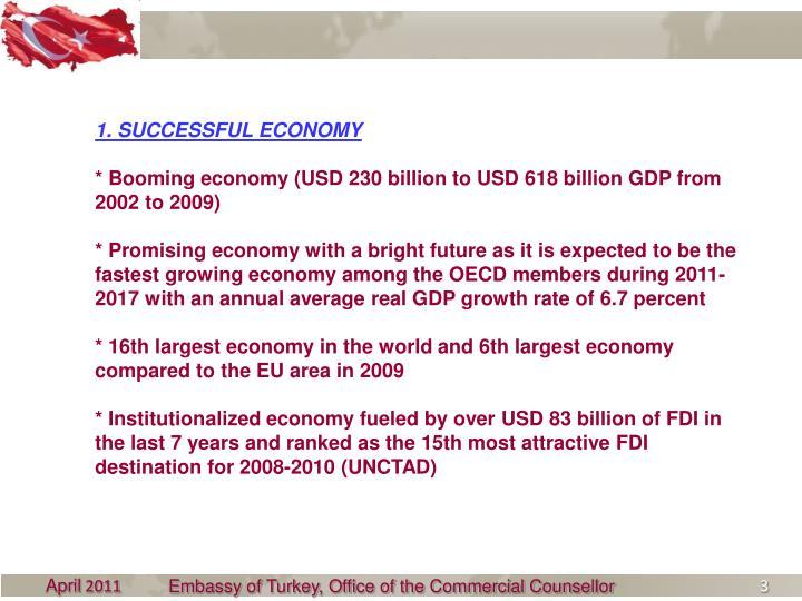 1. SUCCESSFUL ECONOMY