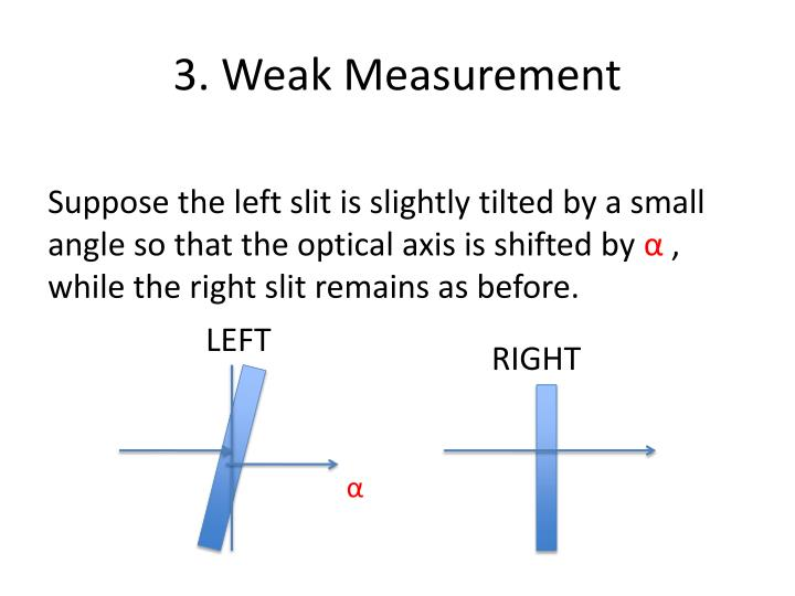 3. Weak Measurement