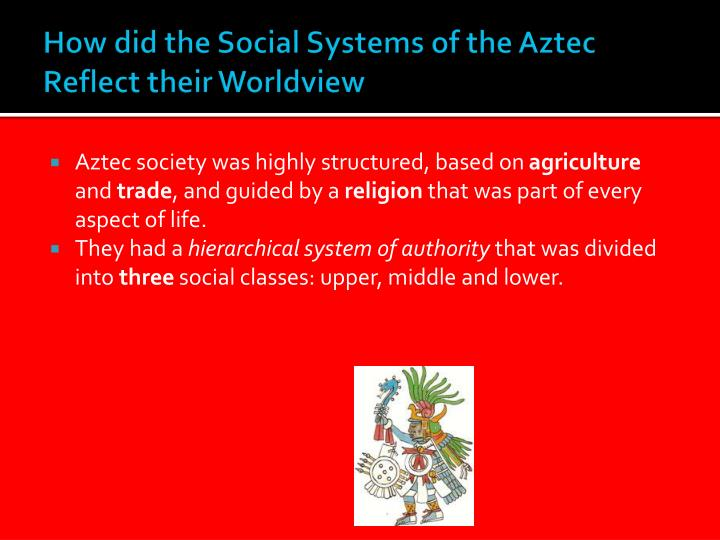 How did the social systems of the aztec reflect their worldview