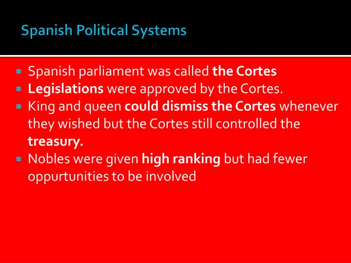 Spanish Political Systems