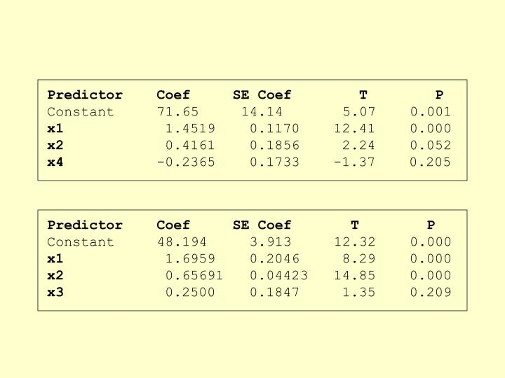 Predictor    Coef     SE Coef        T        P