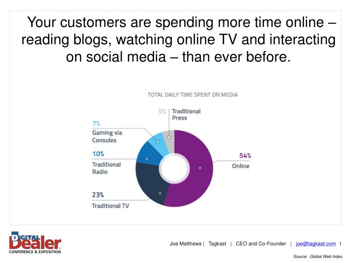 Your customers are spending more time online – reading blogs, watching online TV and interacting o...