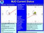 mjo current status