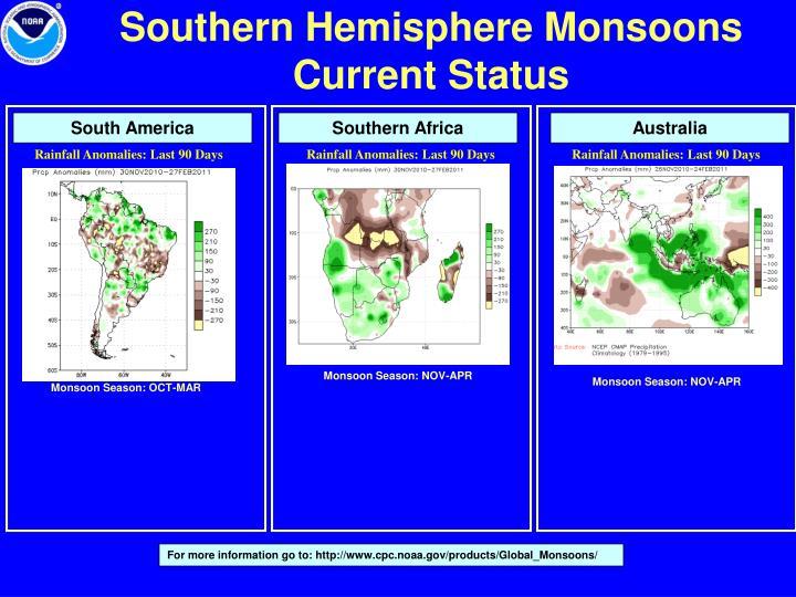 Southern Hemisphere Monsoons