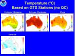 temperature c based on gts stations no qc