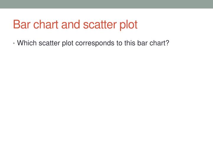Bar chart and scatter plot