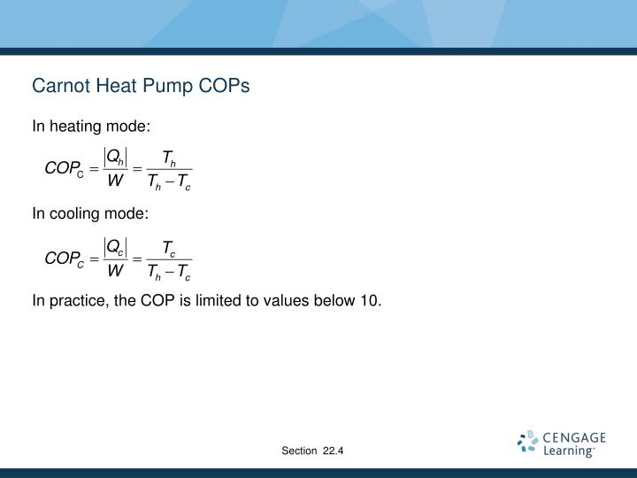 Carnot Heat Pump COPs