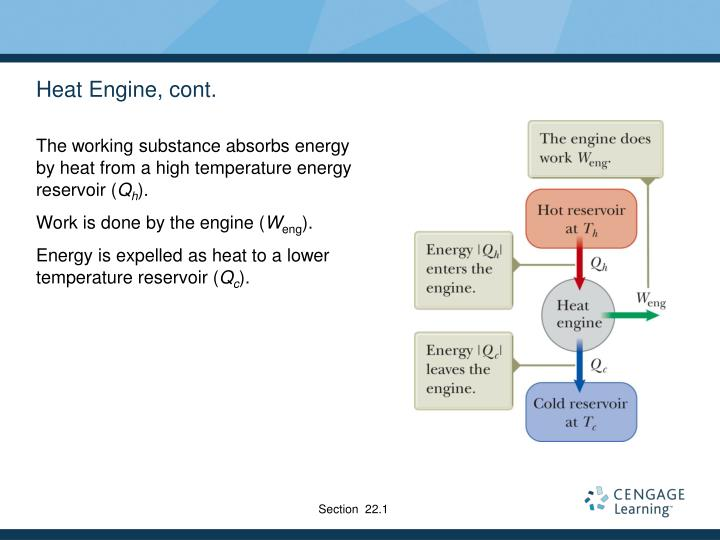 Heat Engine, cont.