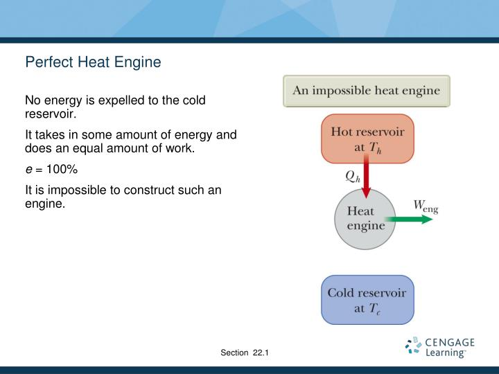 Perfect Heat Engine