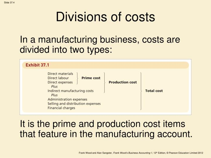 Divisions of costs