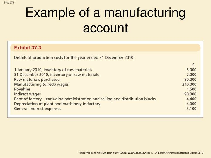 Example of a manufacturing account