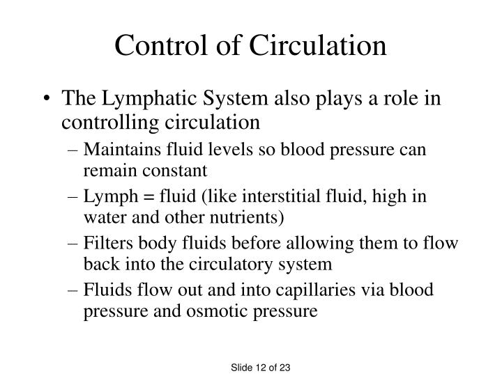 Control of Circulation