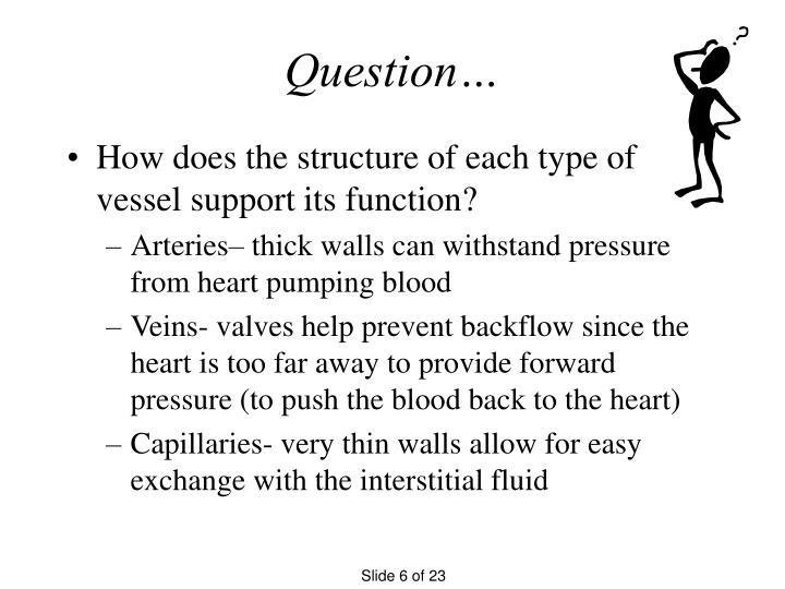 Question…