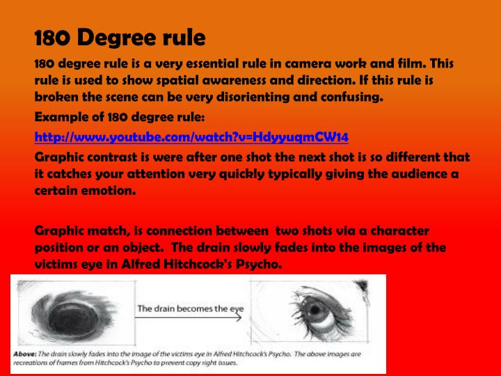 180 Degree rule