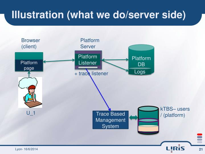 Illustration (what we do/server side)