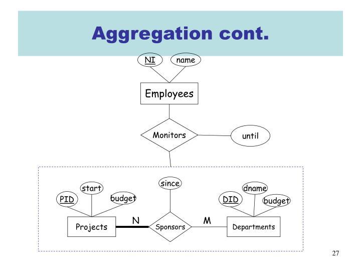 Aggregation cont.