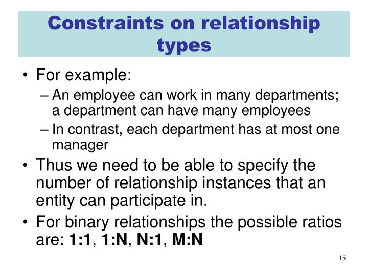 Constraints on relationship types