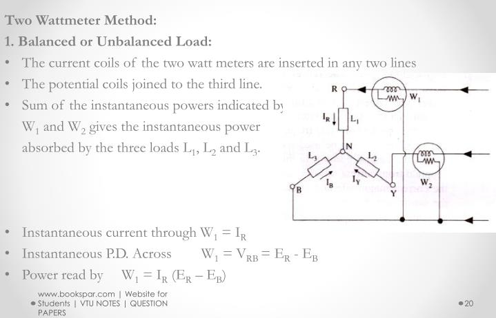 Two Wattmeter Method: