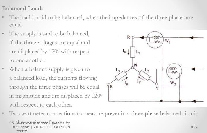 Balanced Load: