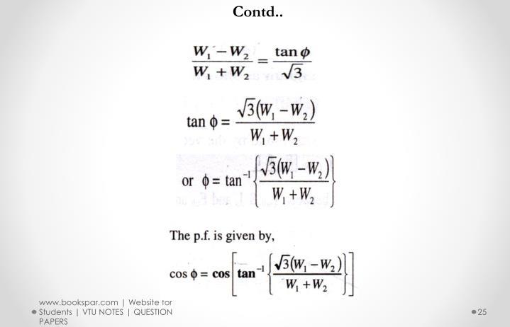 Contd..