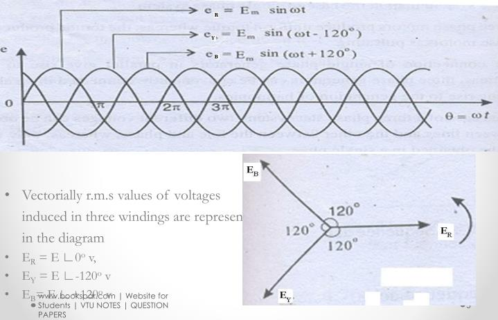 Vectorially r.m.s values of voltages