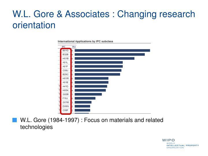 W.L. Gore & Associates : Changing research orientation