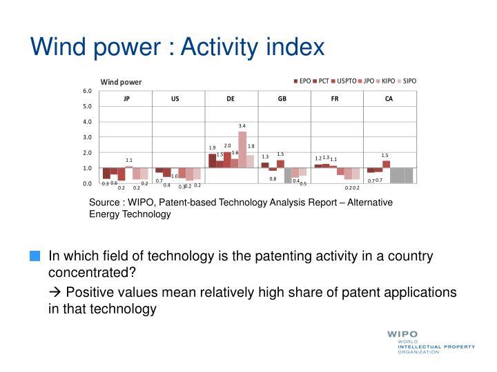 Wind power : Activity index
