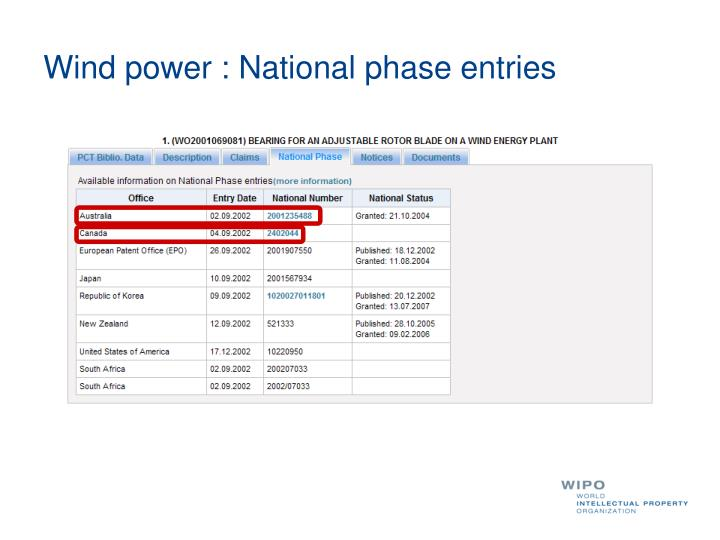 Wind power : National phase entries