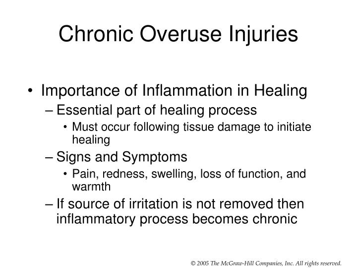 Chronic Overuse Injuries