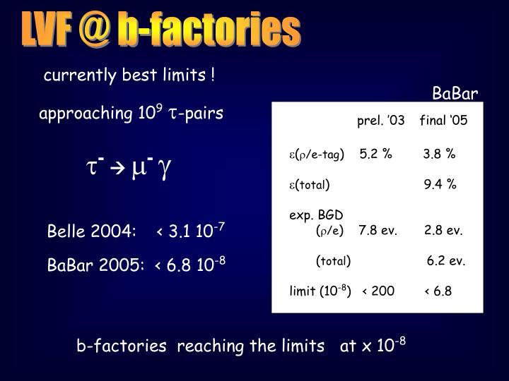 LVF @ b-factories