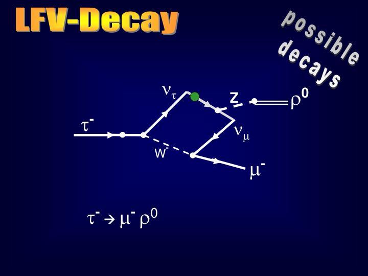 LFV-Decay