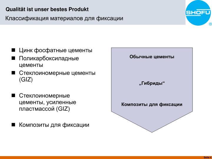Классификация материалов для фиксации