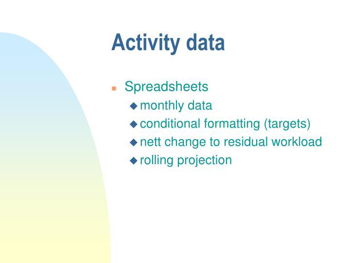 Activity data