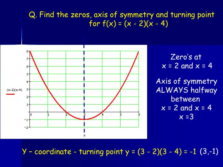 Q. Find the zeros, axis of symmetry and turning point