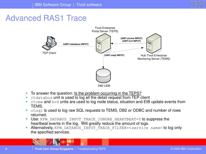Advanced RAS1 Trace