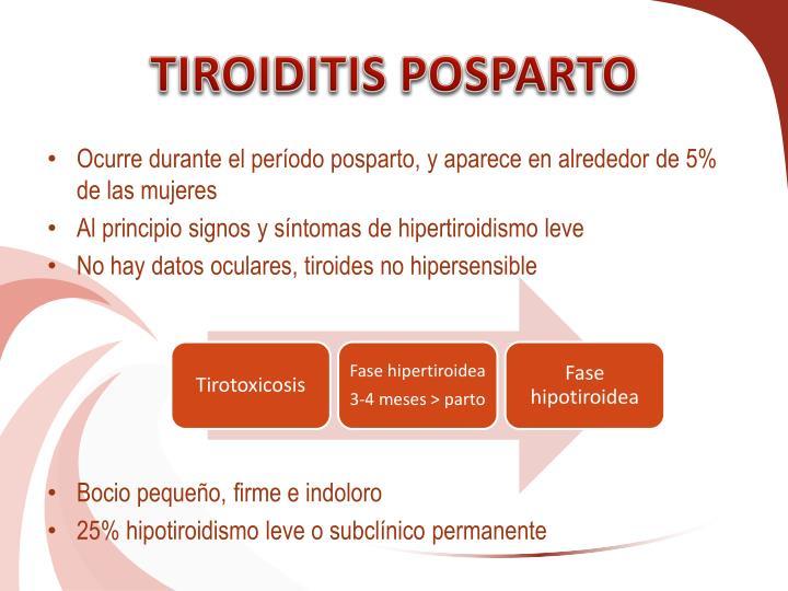 TIROIDITIS POSPARTO